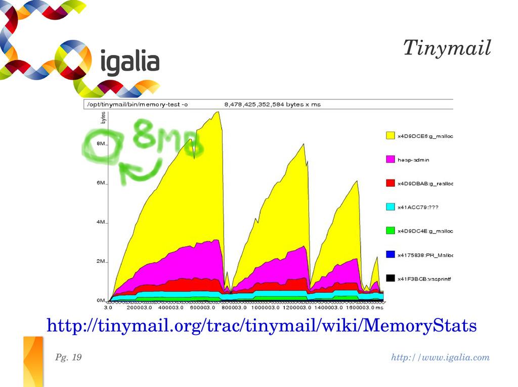http://www.igalia.com Pg. 19 Tinymail http://ti...
