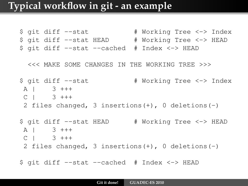 Typical workflow in git - an example $ git diff ...