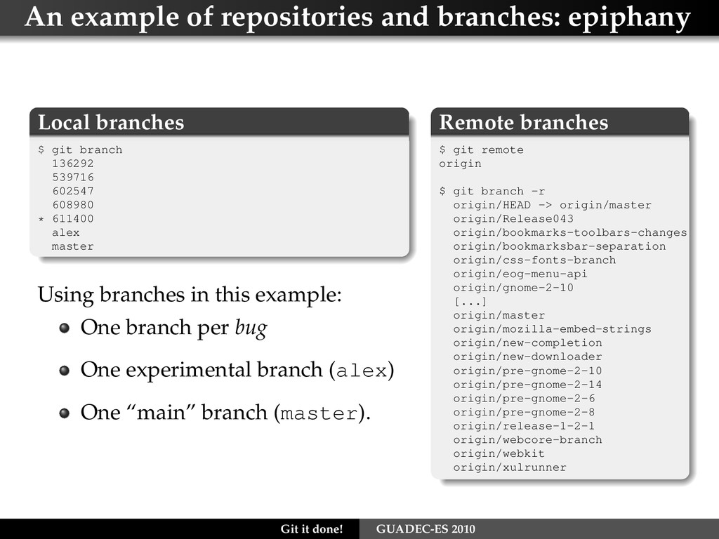 An example of repositories and branches: epipha...