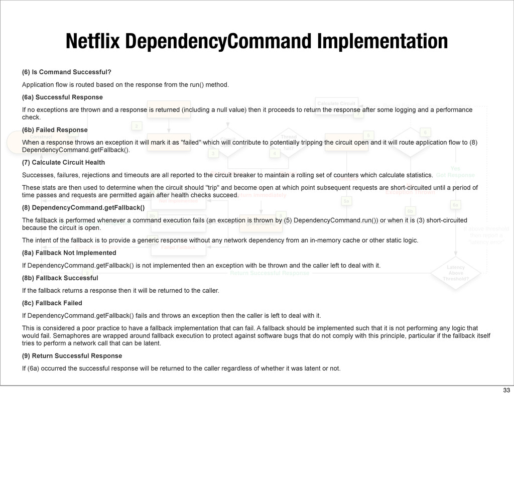 Netflix DependencyCommand Implementation (6) Is ...