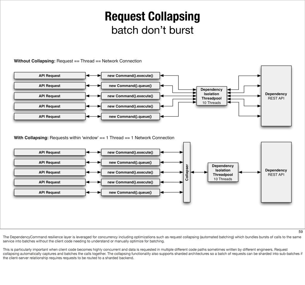 Request Collapsing batch don't burst 59 The Dep...