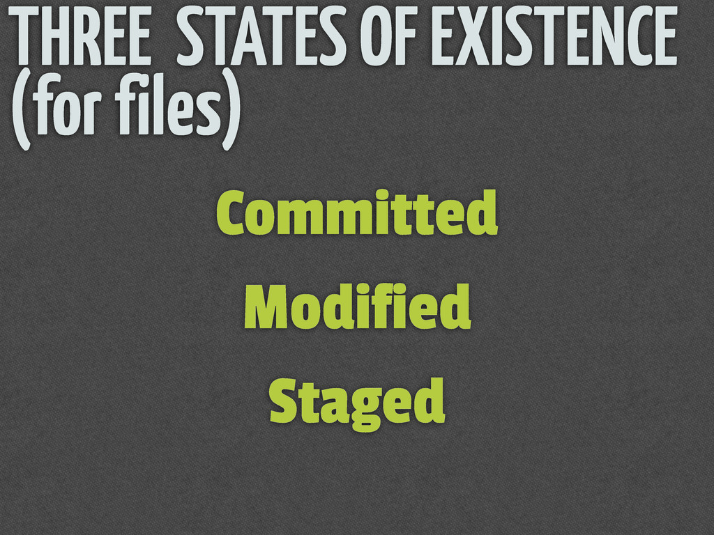 Committed Modified Staged THREE STATES OF EXIST...
