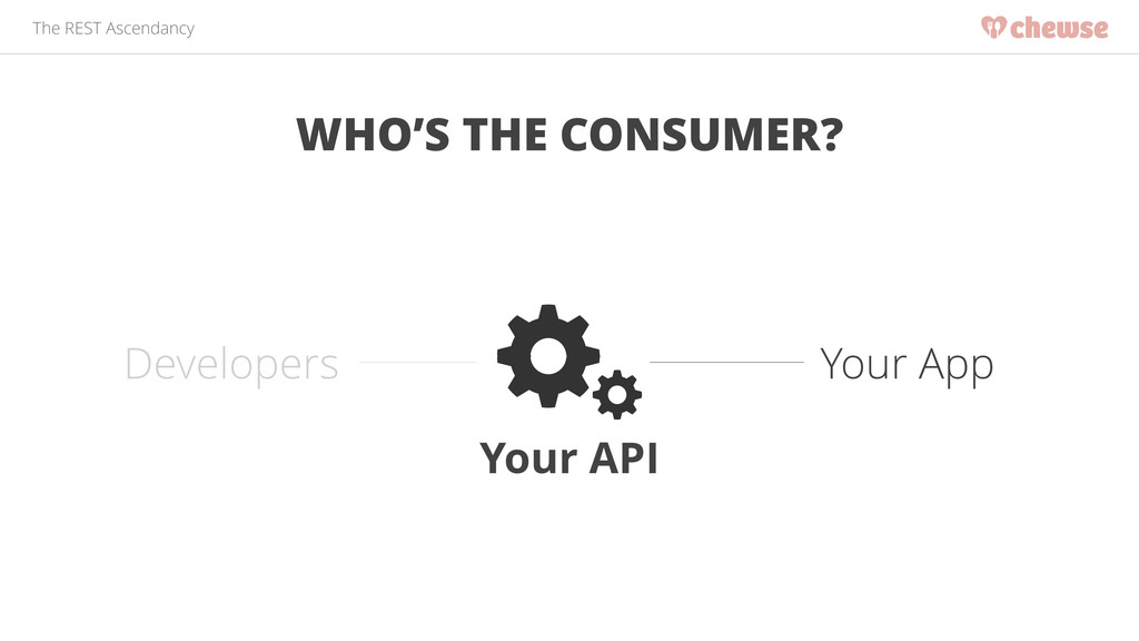 The REST Ascendancy WHO'S THE CONSUMER? Your AP...