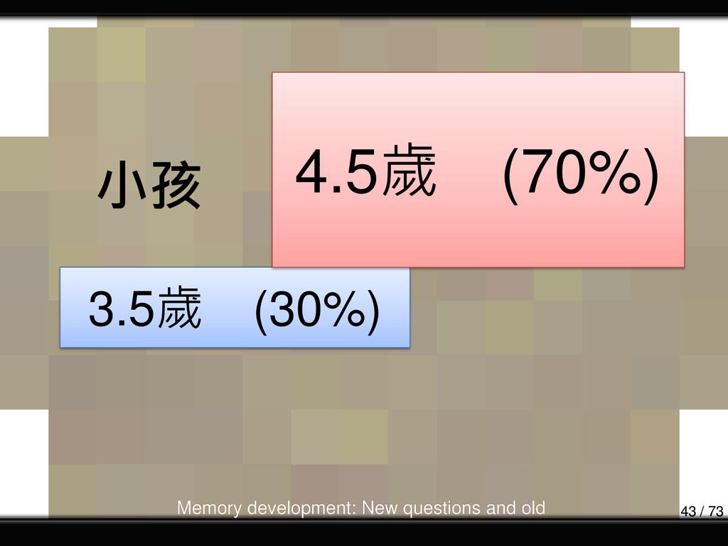 小孩 Memory development: New questions and old 3....