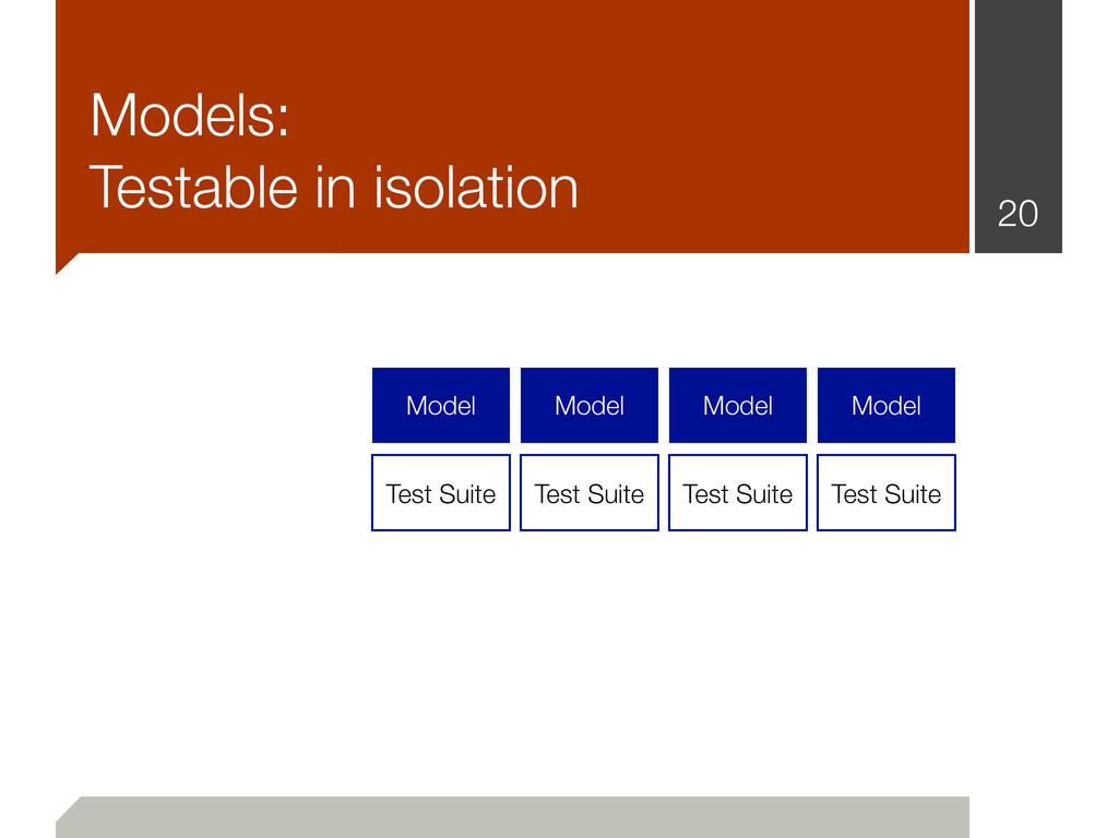20 Model Model Model Model Models: Testable in ...