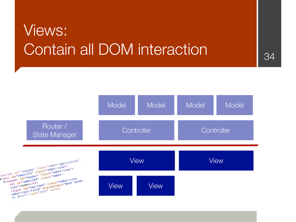 Views: Contain all DOM interaction 34 Router / ...