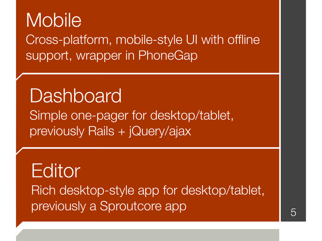 Mobile Cross-platform, mobile-style UI with offl...