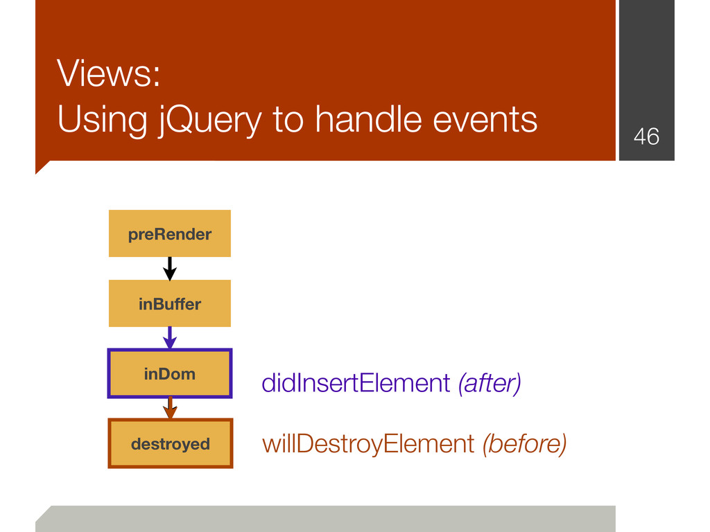 Views: Using jQuery to handle events 46 preRend...