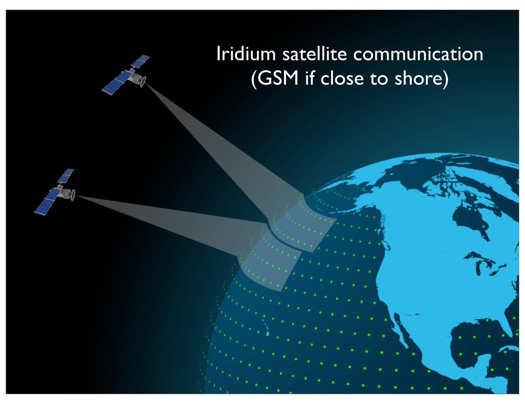 Iridium satellite communication (GSM if close t...