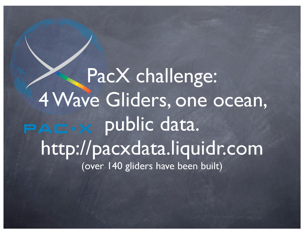 PacX challenge: 4 Wave Gliders, one ocean, publ...