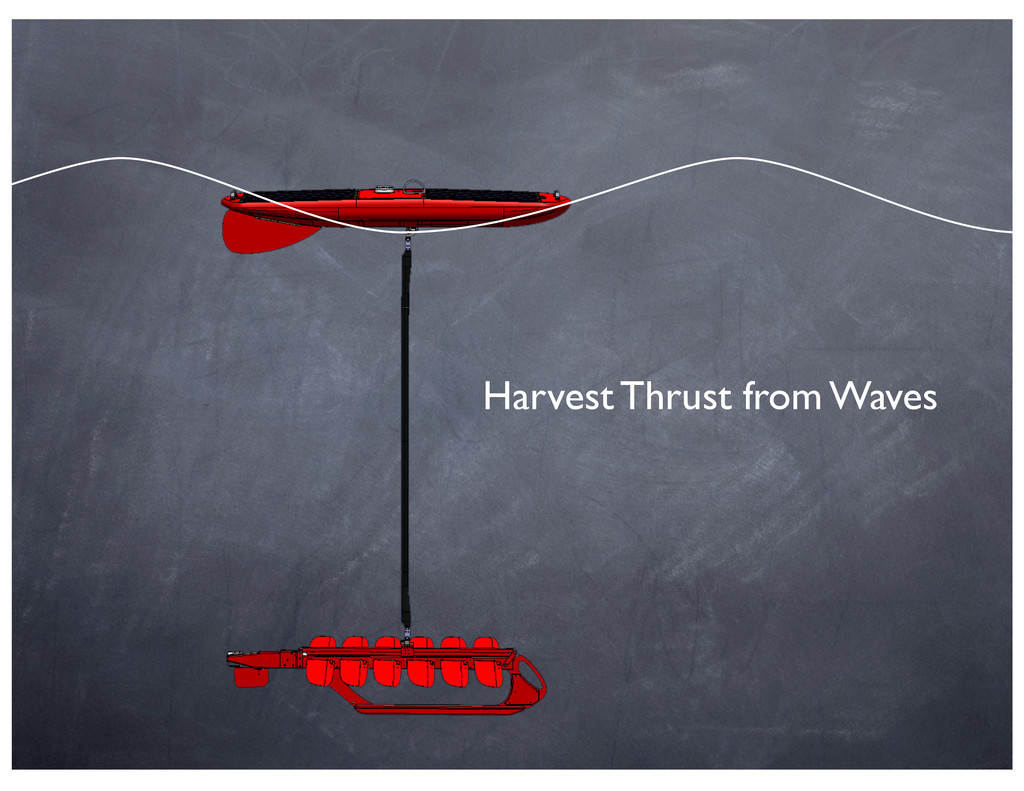 Harvest Thrust from Waves