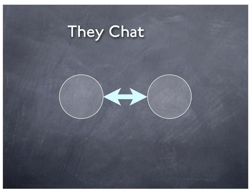 They Chat
