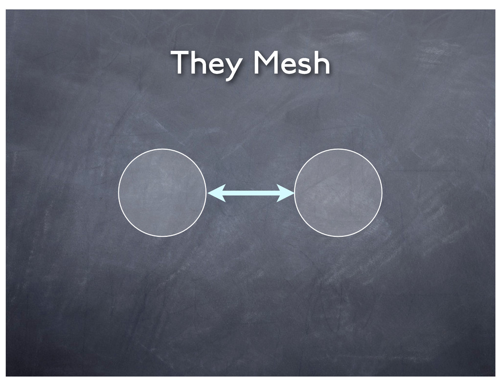They Mesh