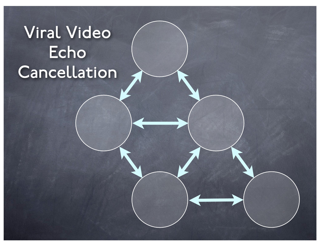 Viral Video Echo Cancellation