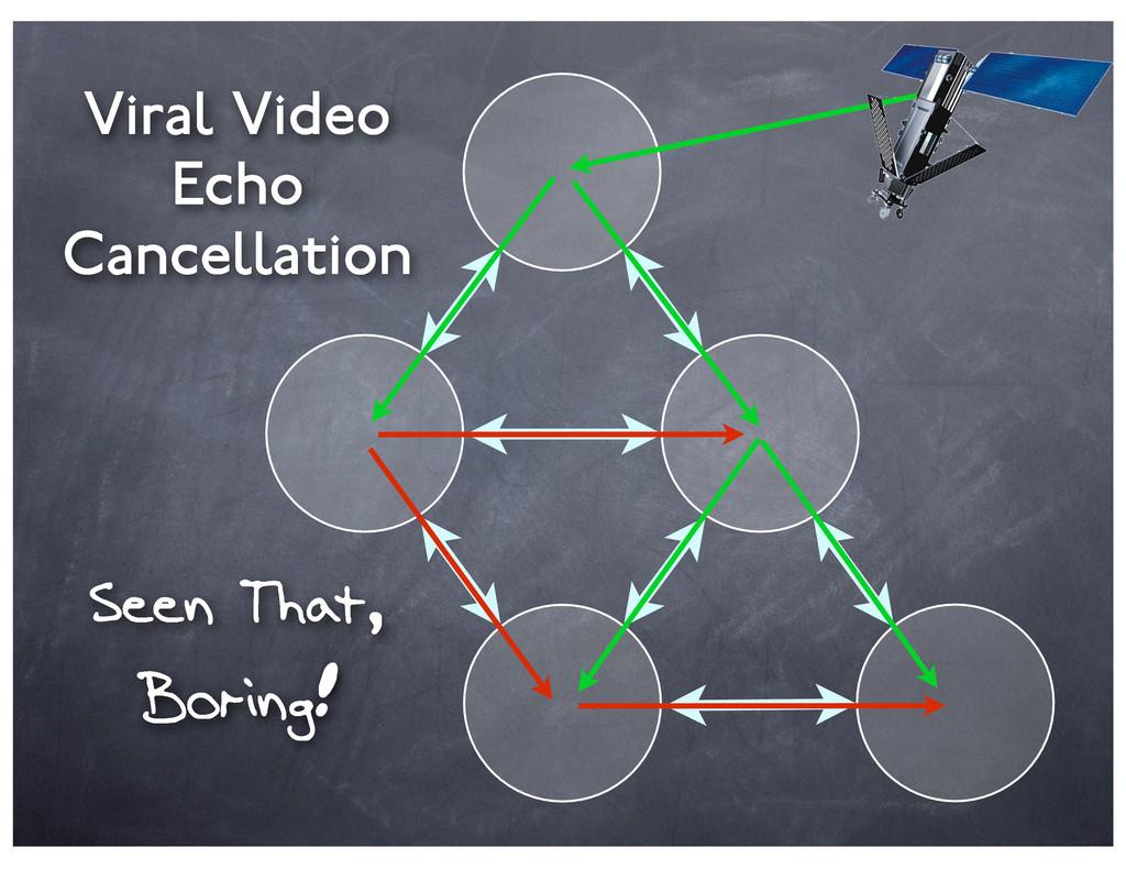 Viral Video Echo Cancellation Seen That, Boring!