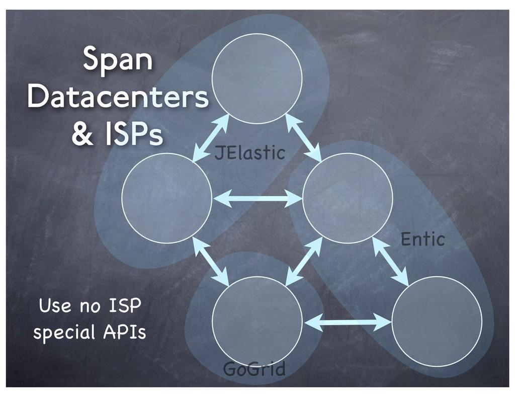 Span Datacenters & ISPs JElastic Entic GoGrid U...