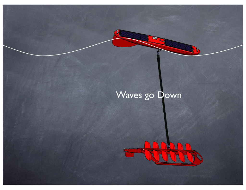Waves go Down