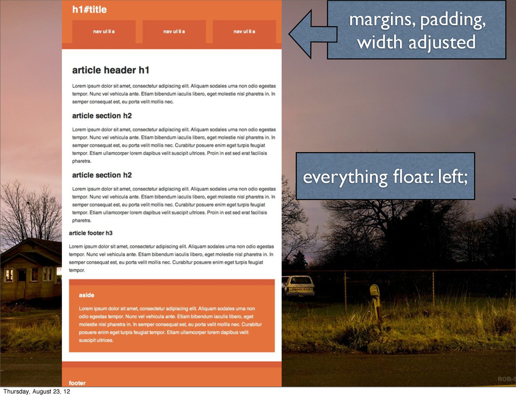 everything float: left; margins, padding, width ...