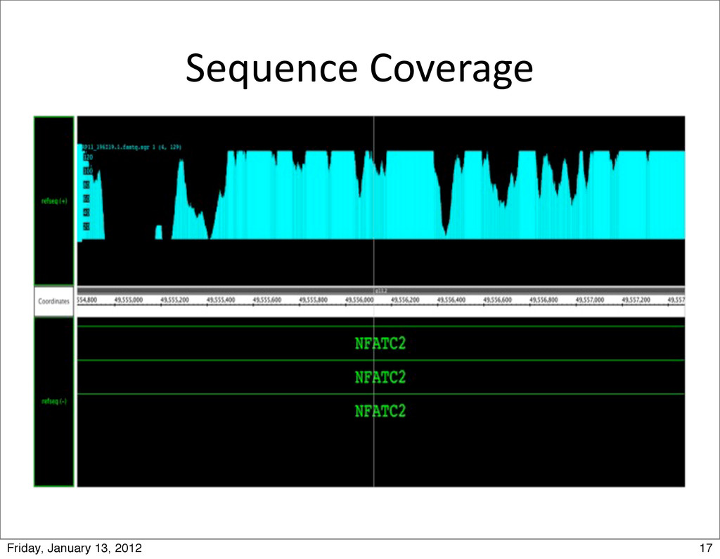 Sequence Coverage 17 Friday, January 13, 2012