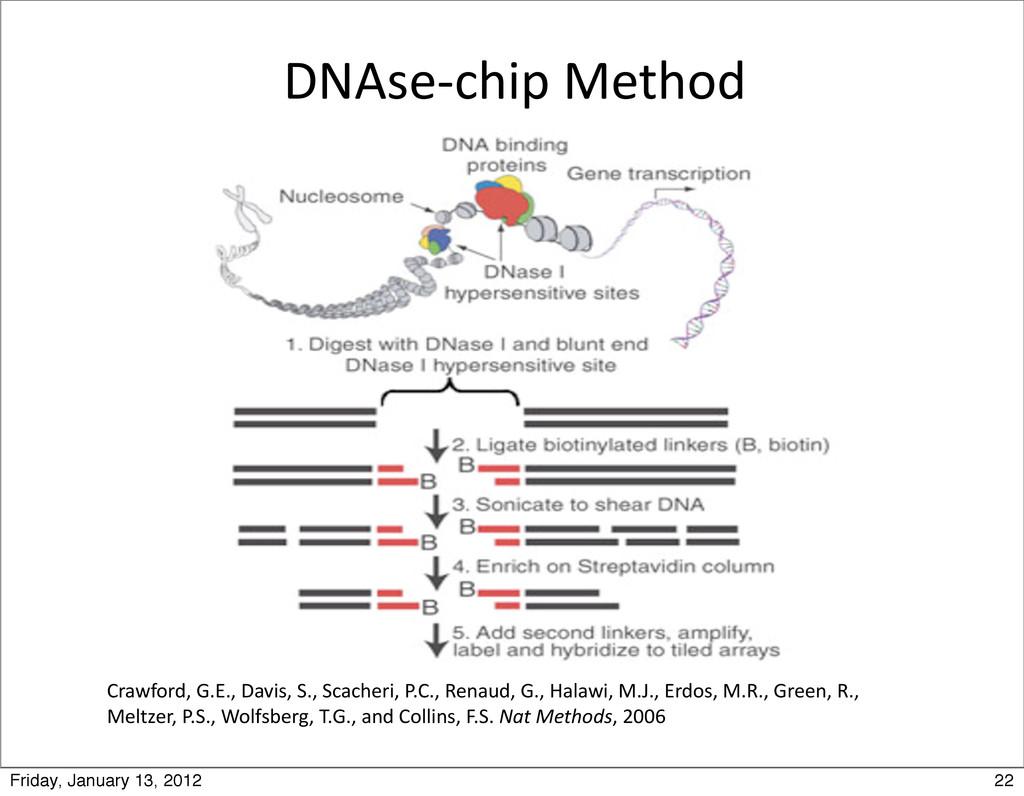 DNAse-‐chip Method Crawford, G.E., Da...