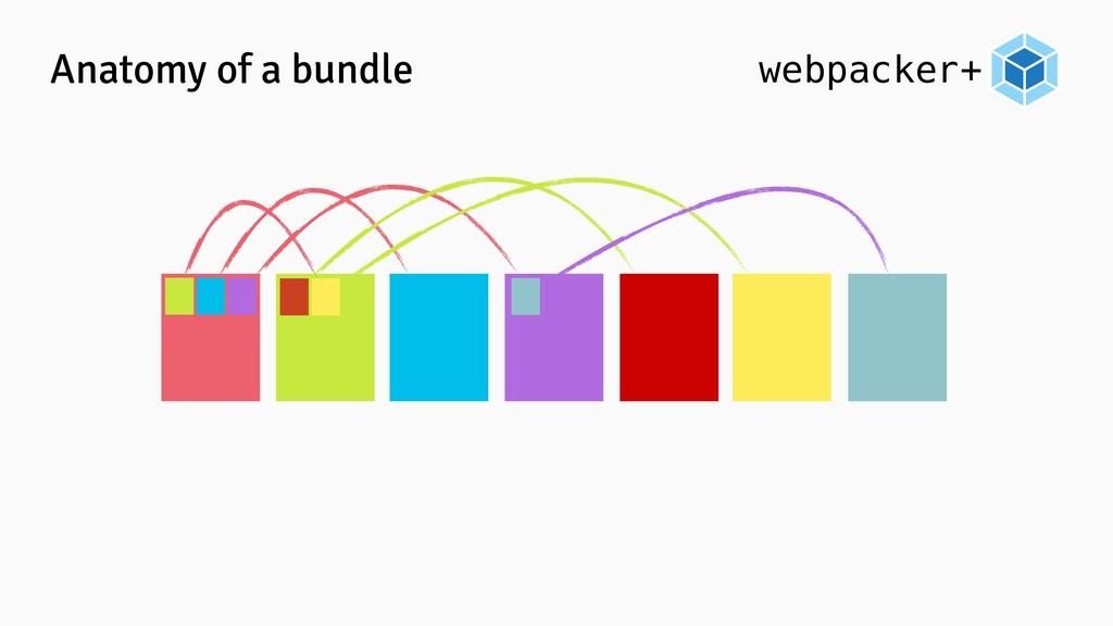 webpacker+ Anatomy of a bundle
