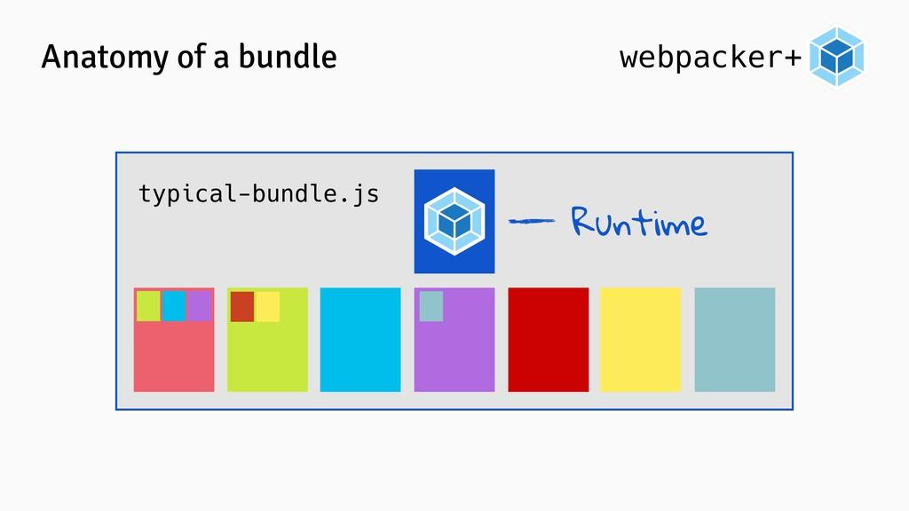 webpacker+ Runtime typical-bundle.js Anatomy of...