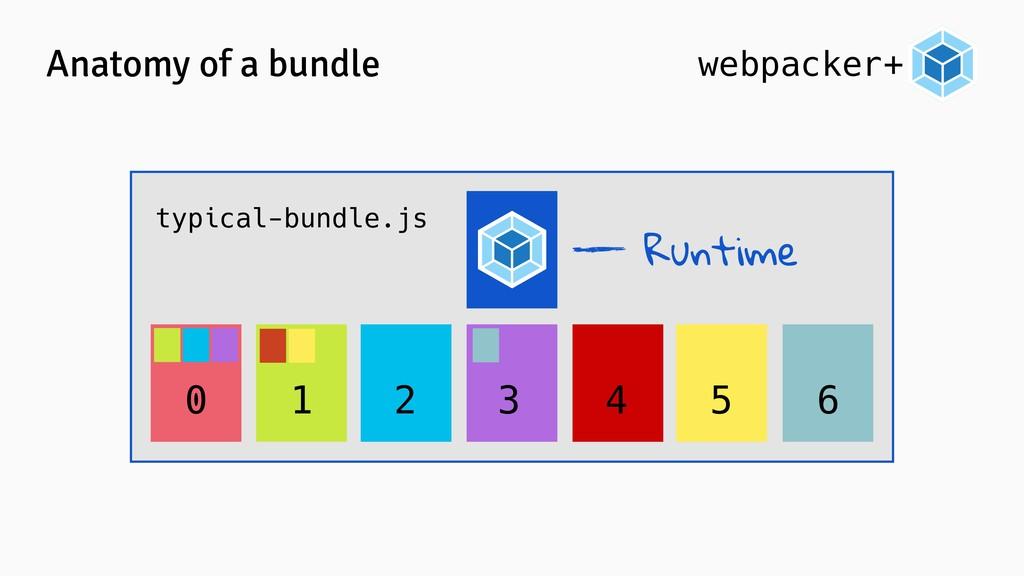 webpacker+ Runtime typical-bundle.js 0 1 2 3 4 ...