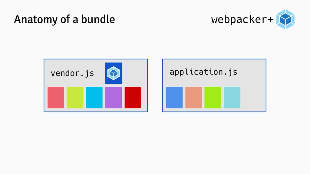webpacker+ Anatomy of a bundle vendor.js applic...