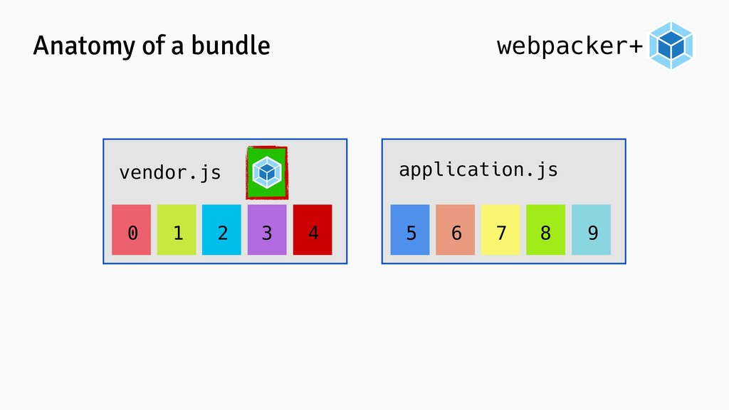 webpacker+ vendor.js 0 1 2 3 4 application.js 5...
