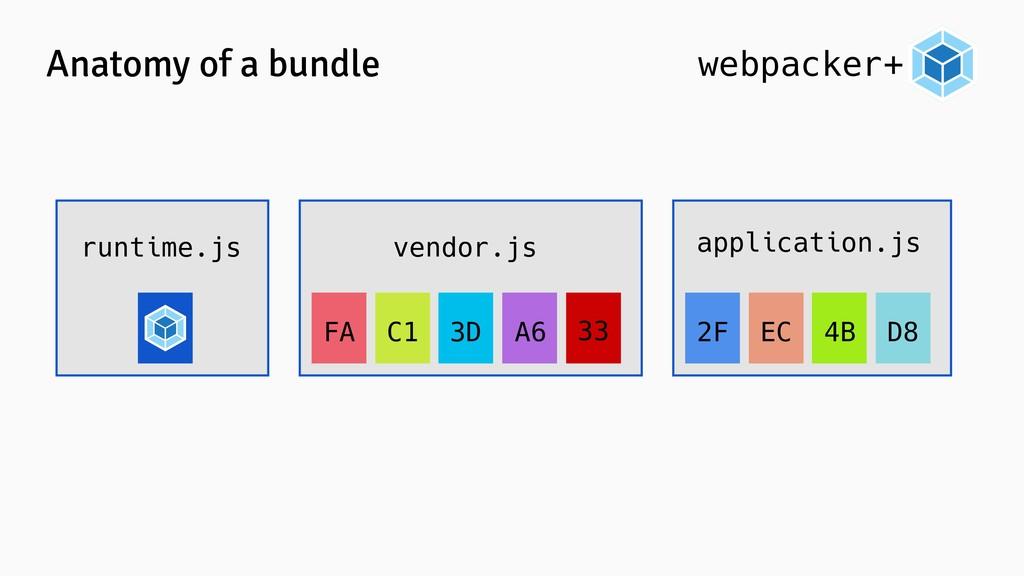 webpacker+ vendor.js FA C1 3D A6 33 application...