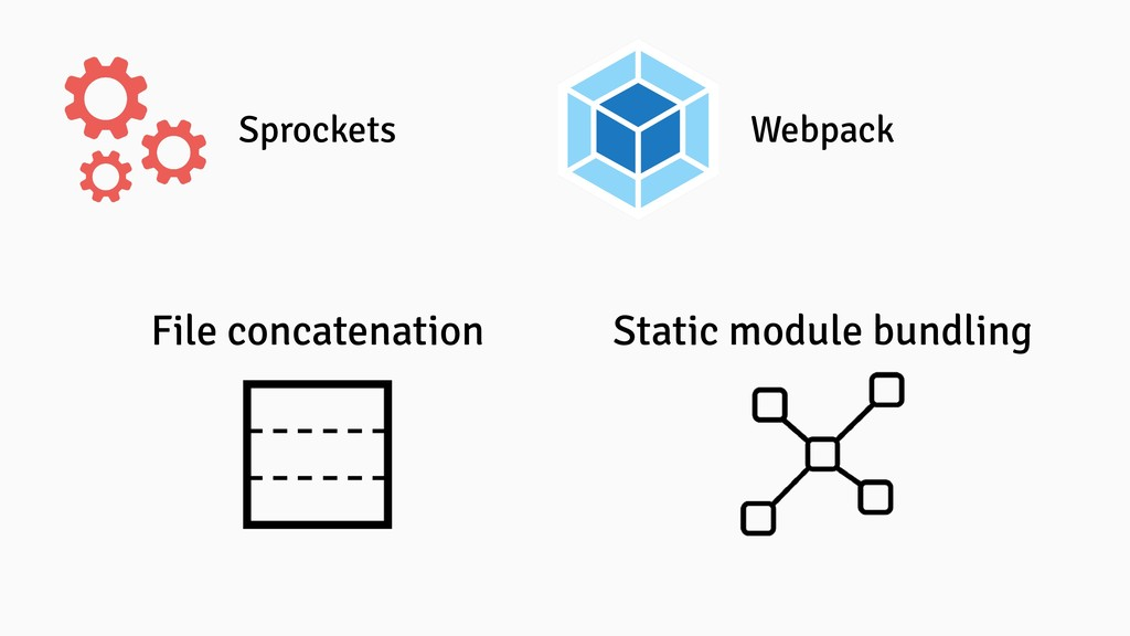 Sprockets Webpack File concatenation Static mod...