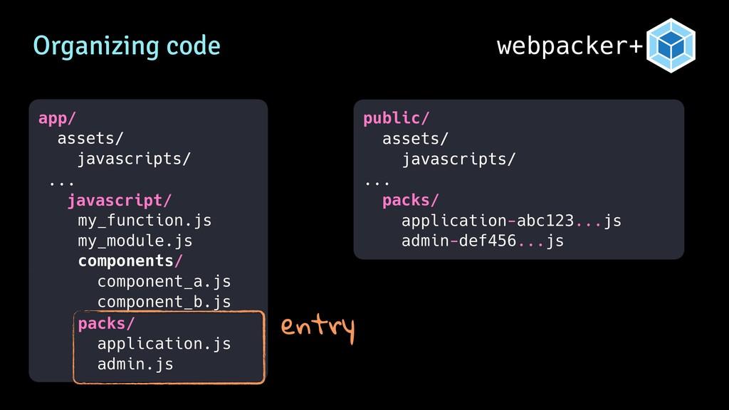 webpacker+ app/ public/ assets/ javascripts/ .....