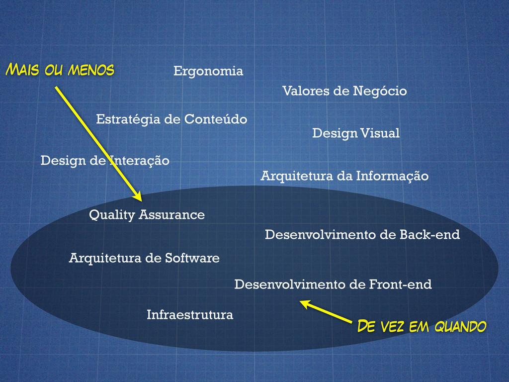 Arquitetura da Informação Design Visual Ergonom...