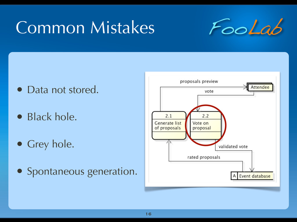 FooLab Common Mistakes 16 • Data not stored. • ...