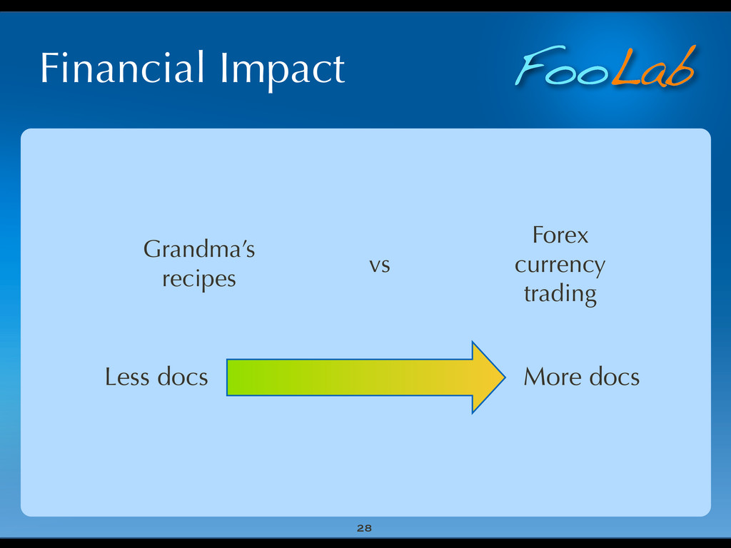 FooLab Financial Impact 28 Grandma's recipes vs...
