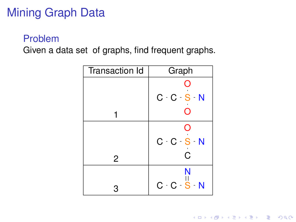 Mining Graph Data Problem Given a data set of g...