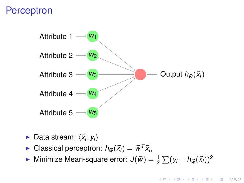 Perceptron Attribute 1 Attribute 2 Attribute 3 ...