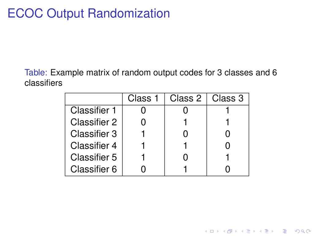 ECOC Output Randomization Table: Example matrix...