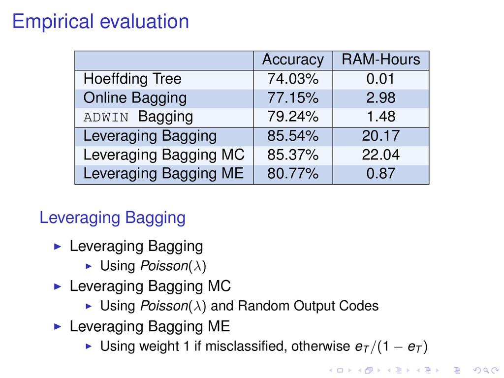 Empirical evaluation Accuracy RAM-Hours Hoeffdi...