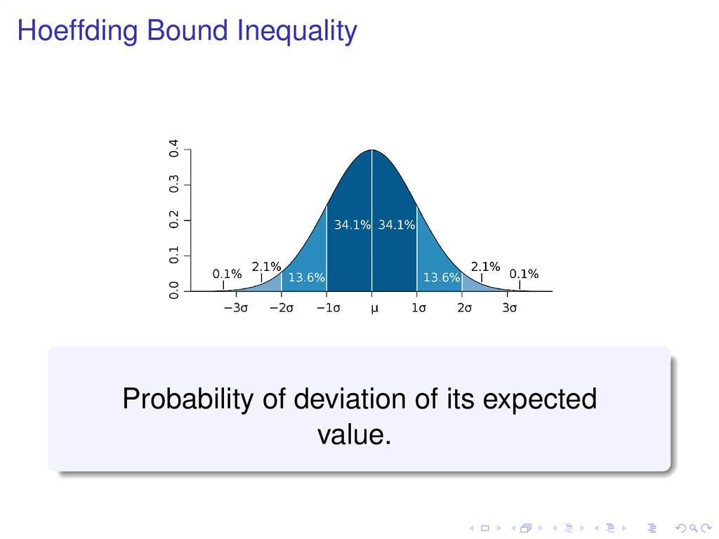 Hoeffding Bound Inequality Probability of devia...