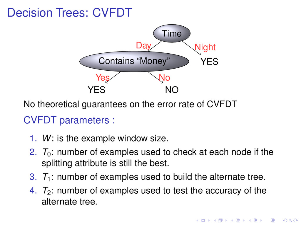 """Decision Trees: CVFDT Time Contains """"Money"""" YES..."""