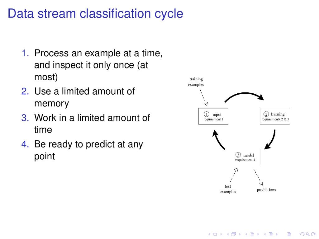 Data stream classification cycle 1. Process an e...