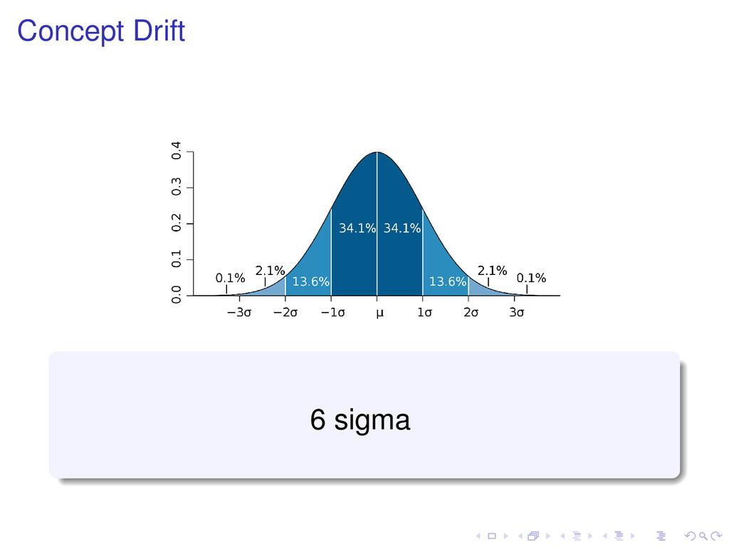 Concept Drift 6 sigma