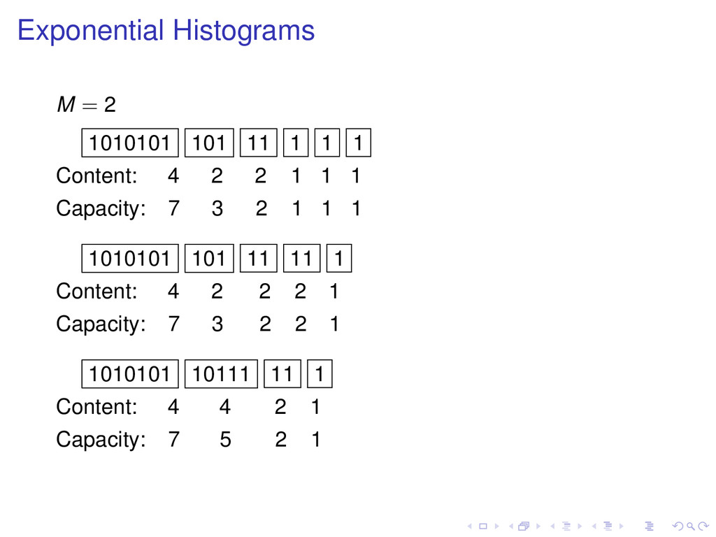 Exponential Histograms M = 2 1010101 101 11 1 1...