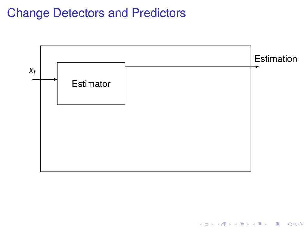 Change Detectors and Predictors - xt Estimator ...