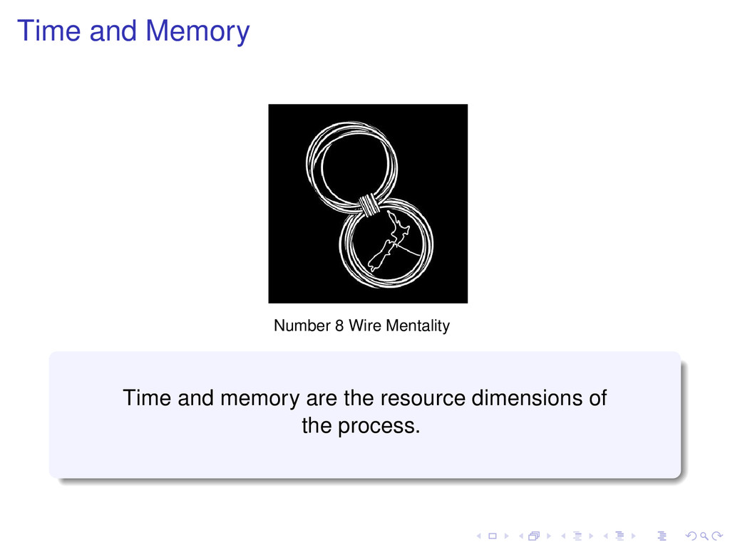 Time and Memory Number 8 Wire Mentality Time an...
