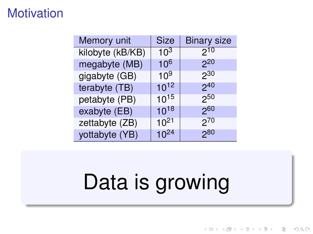 Motivation Memory unit Size Binary size kilobyt...