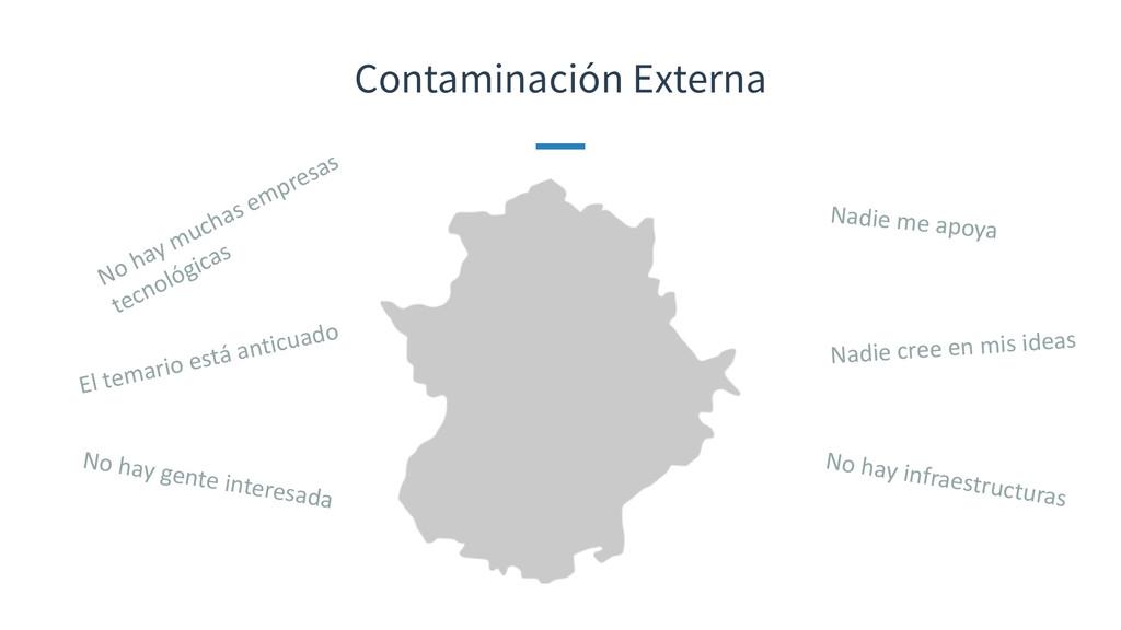 Contaminación Externa America No hay much...