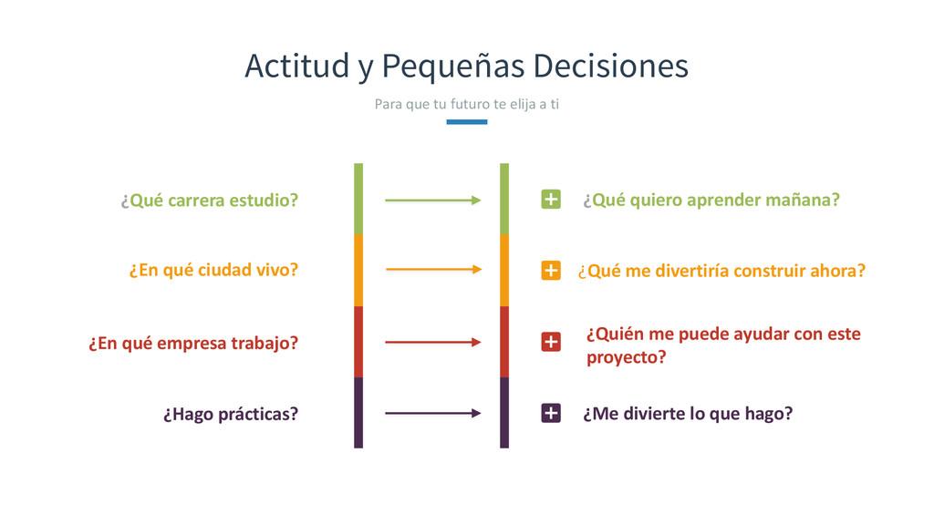 Actitud y Pequeñas Decisiones Para que tu...