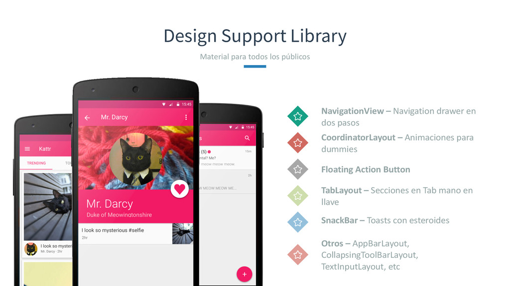 Design Support Library Material para todo...